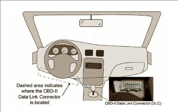 OBD-II Data Link Connector.jpg